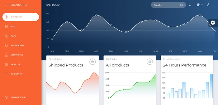 15 Best Free Bootstrap 4 Admin Panel Templates 2019 - Edopedia
